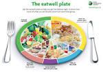 NHS Rotherham - Eat healthily