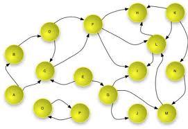 2.1 Web Architecture