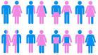 Jaka jest Twoja PRAWDZIWA orientacja seksualna? Możesz się bardzo ...