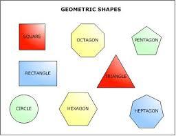 Figure 1. Geometric shapes.