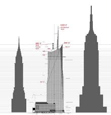 Height comparison of buildings in ...
