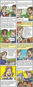 Storyboard Comic Strip Cartoon