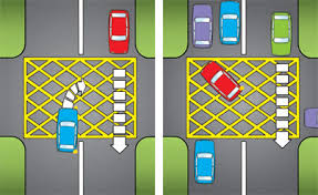 Yellow box junctions can also